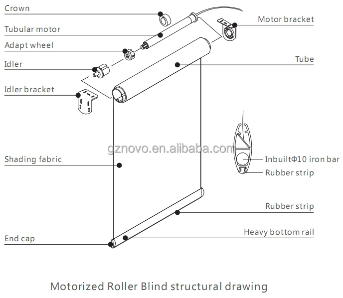 Novo Good Quality Good Price Roller Shade Accessories For