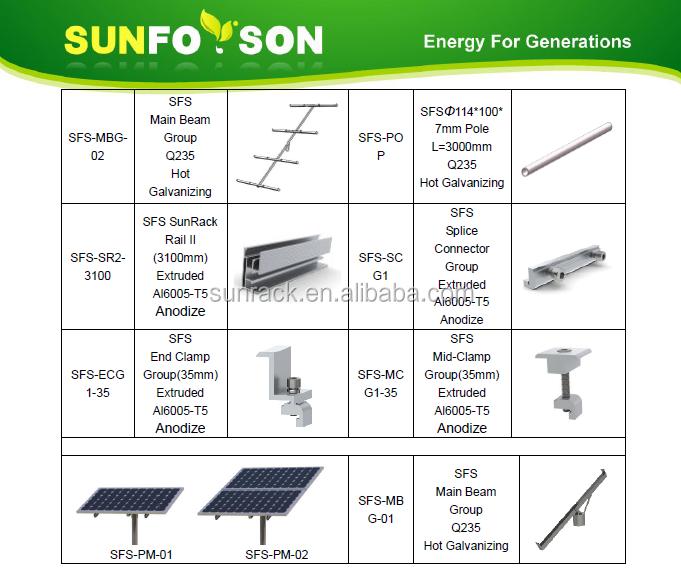 China Factory Solar Pole Mount For Panels Buy Solar