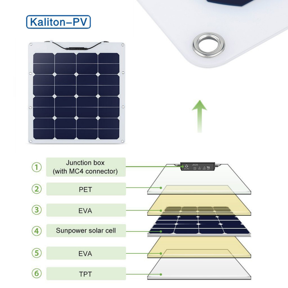 best price per watt flexible pv sunpower solar panels from small 1000 ltd fuse box 1987 ford ltd fuse box diagram #1