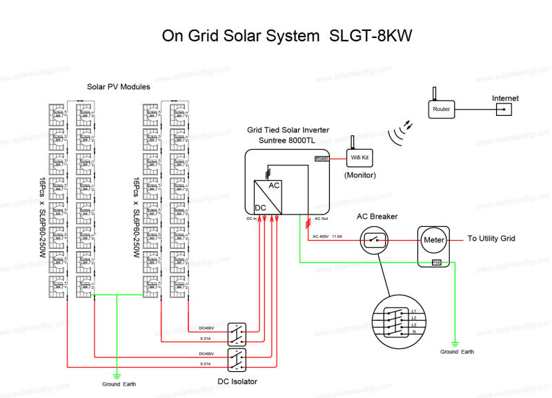 photos of pv system one line diagram