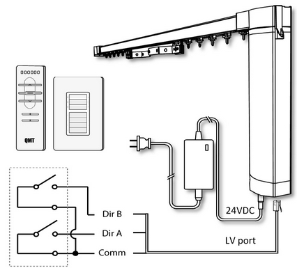 Super quiet design heavy duty electric motorized curtain track motor