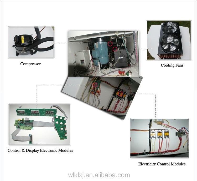 Grande capacité de table- type tdl5mc centrifugeuse réfrigéréeCommerce de gros, Grossiste, Fabrication, Fabricants, Fournisseurs, Exportateurs, im<em></em>portateurs, Produits, Débouchés commerciaux, Fournisseur, Fabricant, im<em></em>portateur, Approvisionnement