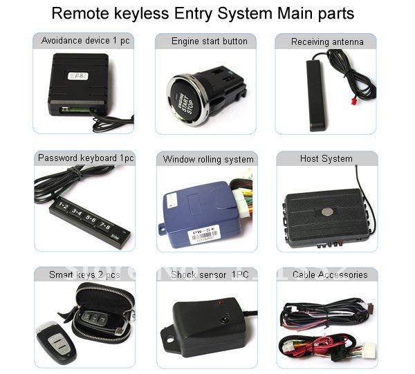 smart keyless entry system with push start stop button car. Black Bedroom Furniture Sets. Home Design Ideas