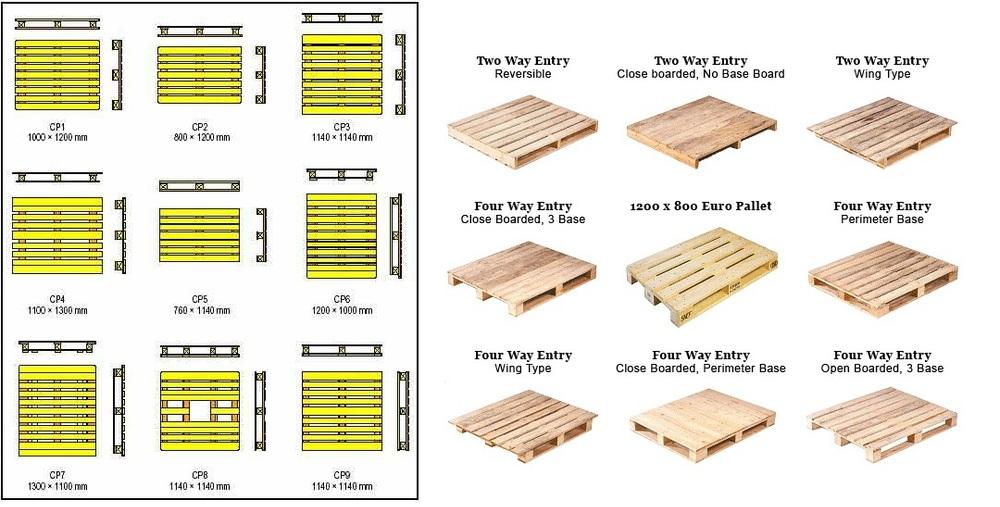 Wood Pallet Sizes
