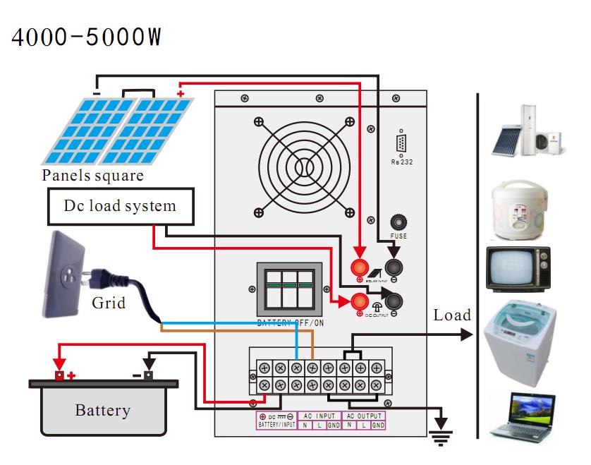 Inverter 12v 220v 5000w Circuit Diagram - Buy Inverter 12v ...