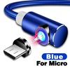 Blue for micro