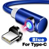 Blue for type C