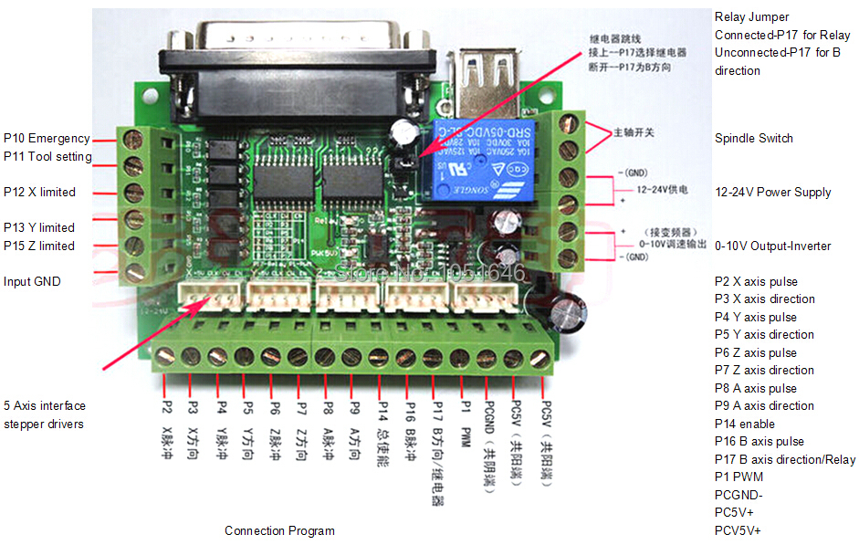 Axis Breakout Board Wiring Free Download Wiring Diagram Schematic