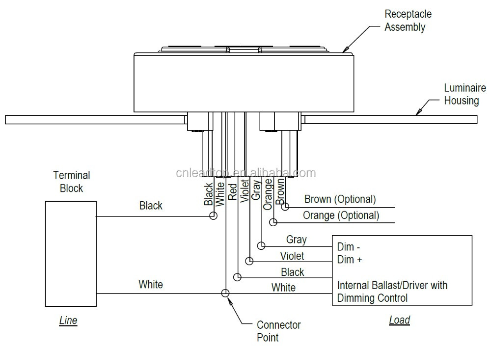 Diagram  Nema Socket Photocell Wiring Diagram Full