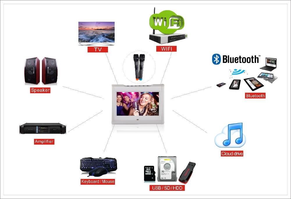 2016 new product vietnam Bluetooth touchscreen MP4 Wifi
