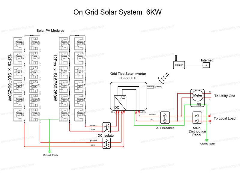 telhado plano pain is solares montagem fotovoltaica unico wiring diagram fuel pump wiring diagram for 1996 mustang