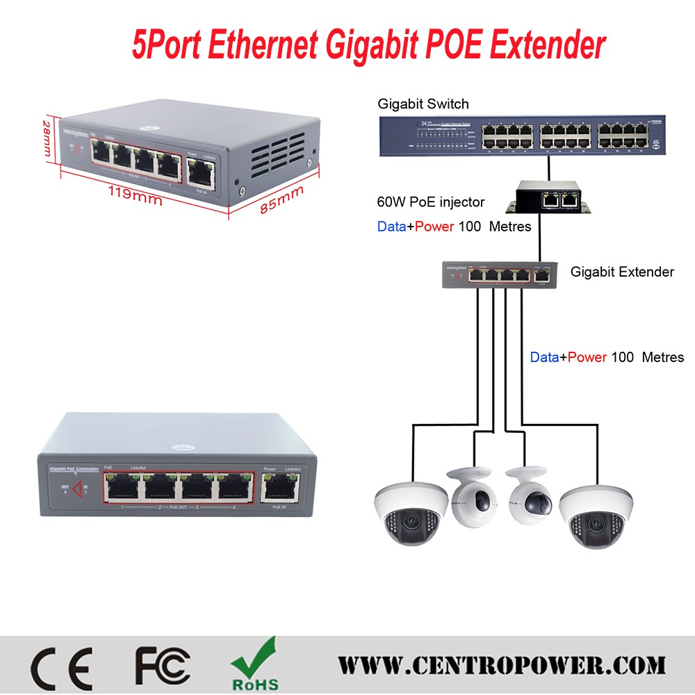 Cctv Network Switch - Wiring Diagram Table on poe power over ethernet color code, poe plug diagram, router connection diagram, poe cabling diagram, poe switch diagram, network switch connection diagram, power over ethernet diagram, camera diagram, ip ptz wire diagram, poe connector diagram, ethernet connector diagram, poe power diagram, poe cable diagram, poe injector diagram, poe lighting,