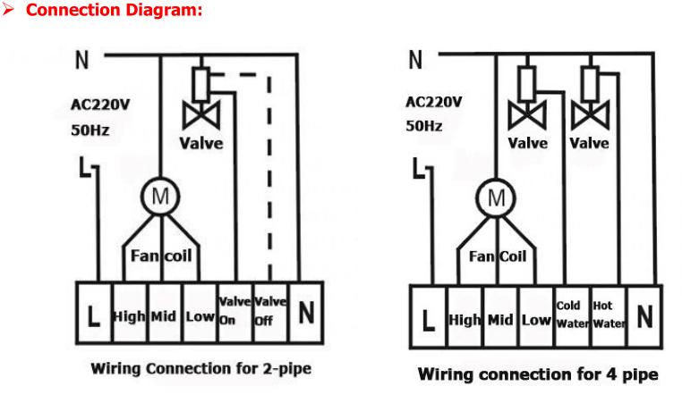 fan 2wire thermostat wiring diagram regolatori di temperatura per 2 tubi ventilconvettori, fan ... fan coil thermostat wiring diagram