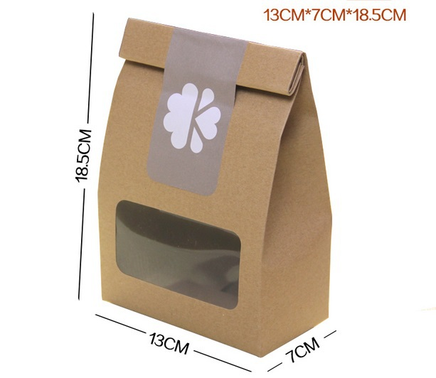 Starting a Paper Bag Production Company – Sample Business Plan Template