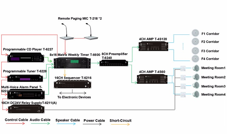 itc school pa systems ip basedteacher pa systemwiring a pa