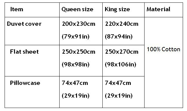 Wholesale Blue Green Gradient Bedding Sets Queen King Size