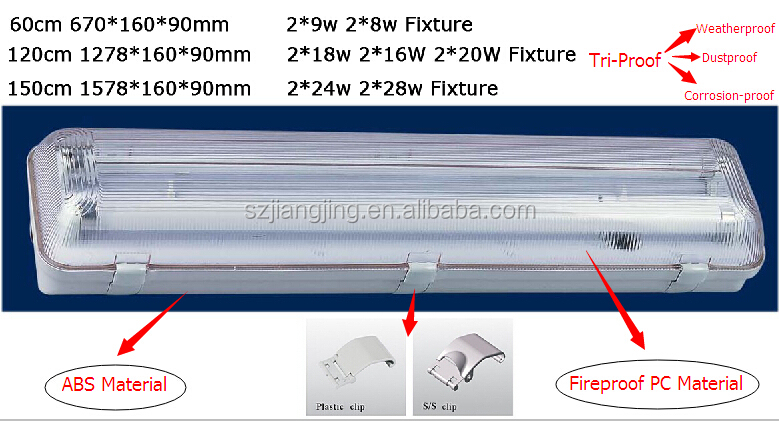 Led Fluorescent Light Fixtures Ip65 40w 2ft 4ft 5ft