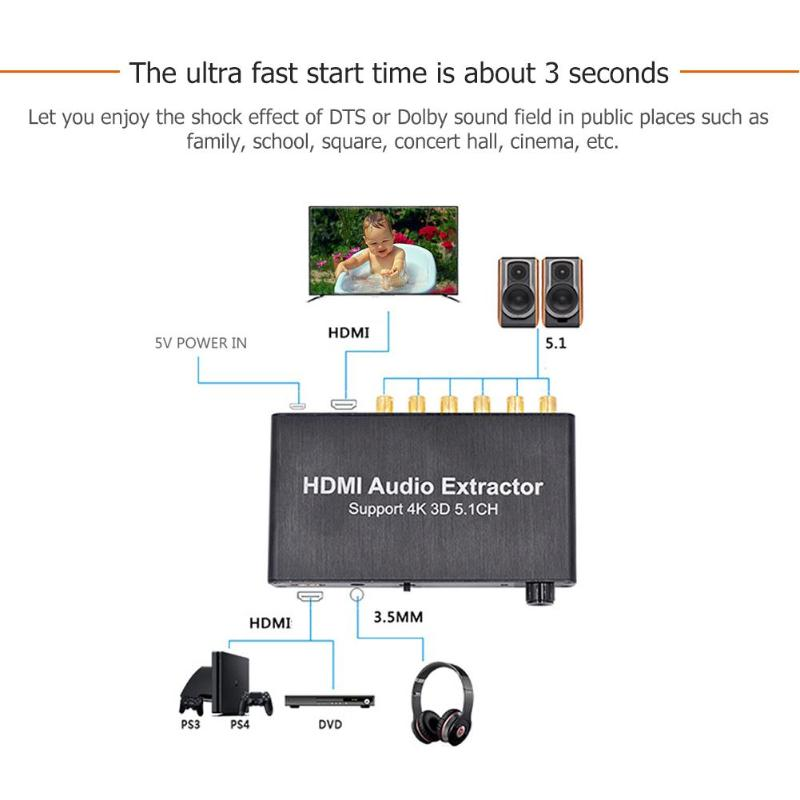 ALLOYSEED 5.1CH HMI Audio Extractor Decoder Coaxial to RCA AC3/DST to 5.1 Amplifier Analog Converter Support 4K 3D for PS4 DVD