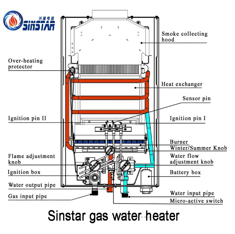 Gas Water Heater Timer Flue Duct Wall Mounted Instant Gas Hot Water Heaters For ...