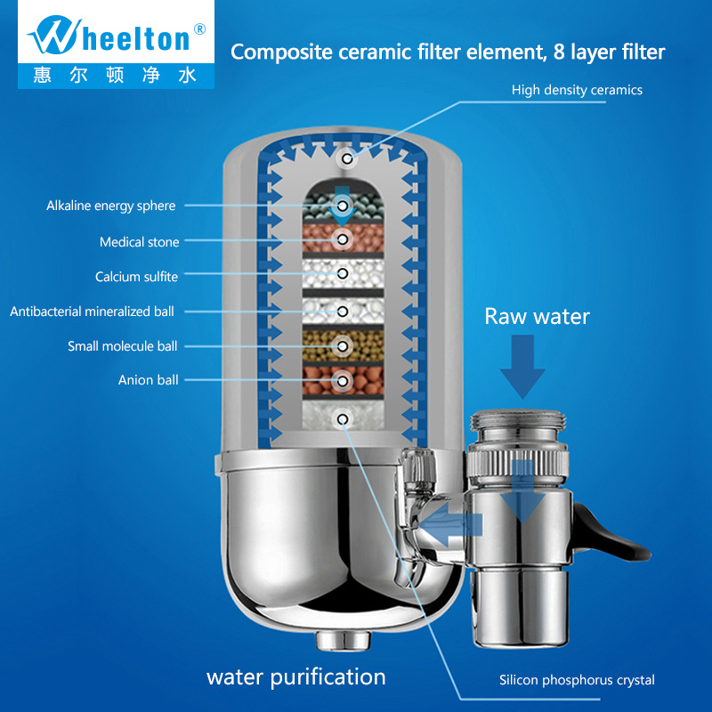 7-layers-filter-core-water-Faucet-filter-water-purifier-alkaline-water-ionizer-dechlorination-Free-shipping