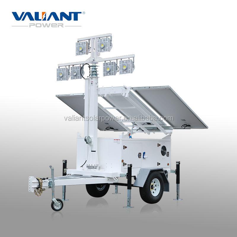 Высокий просвет эффективность батарейках светодиодный взрывозащищенный светильник