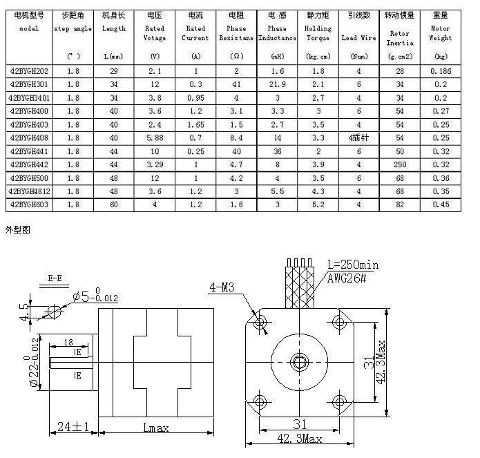 nennstrom berechnen kabelquerschnitt berechnen 24v. Black Bedroom Furniture Sets. Home Design Ideas