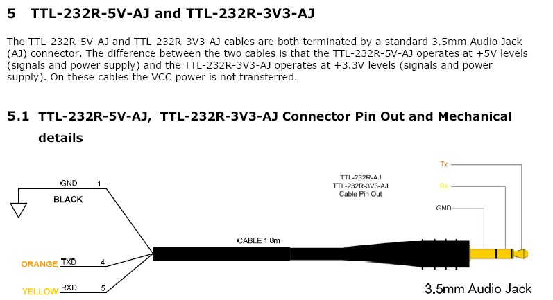 usb to rs232 serial wiring diagram usb uart ttl to mini jack,2.5mm cable - buy usb ttl to ... usb to 2 5mm wiring diagram #10