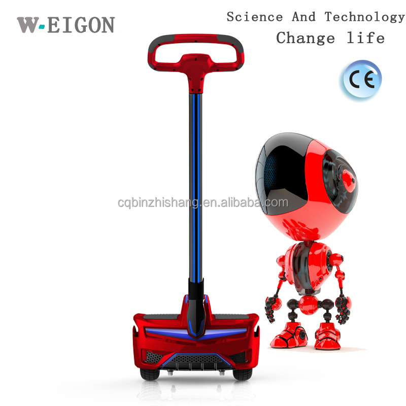 Easy forex robot