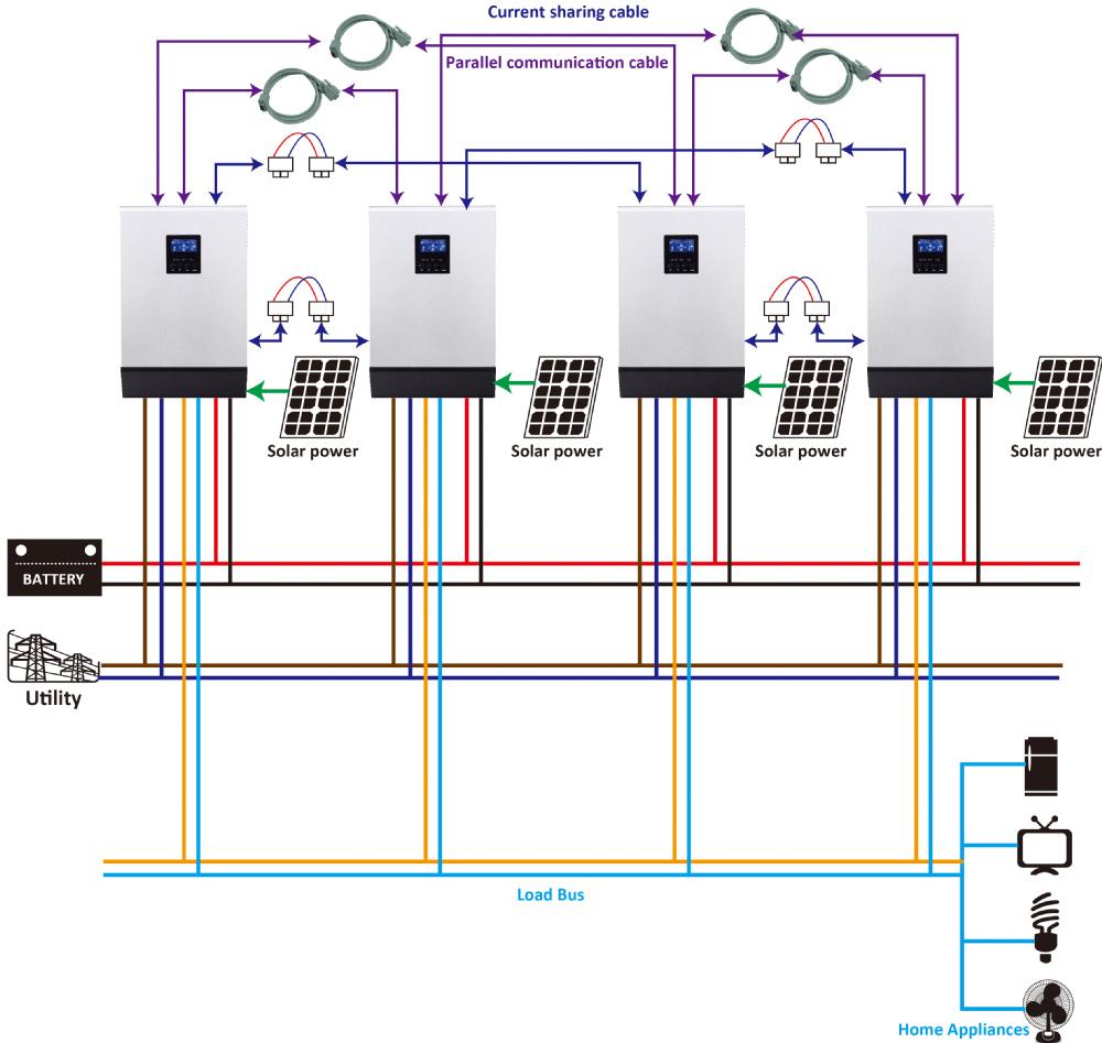 3 Phase Solar Inverter Circuit Diagram Electrical Wiring Also On Igbt 15000 Watt Power Dc 12v Ac 220v Mortor