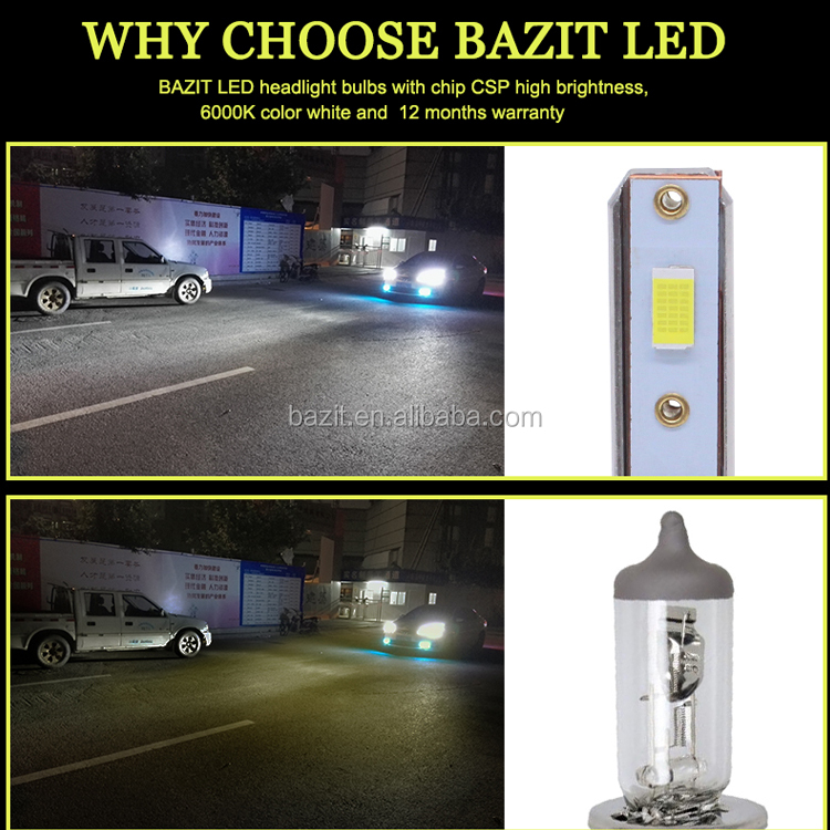 H7 h11H4 9006 9005 conversion kit in electric led car headlights automotive