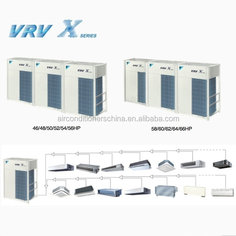 Daikin Air Condition Multi Split Dc Inverter Vrf