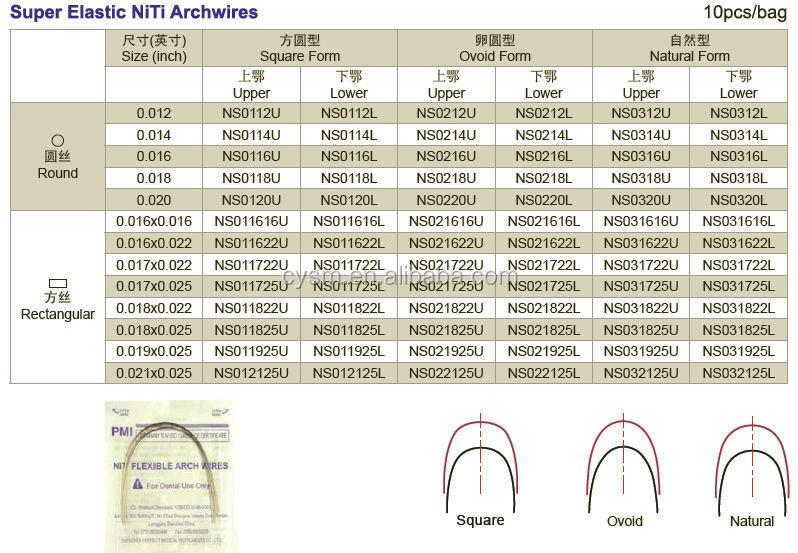 Dental Orthodontic Niti Wire Buy Orthodontic Niti Wire