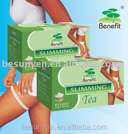 body slim fast benefit