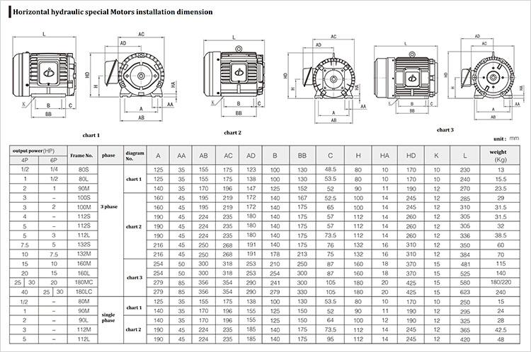 Motor Kw Chart Impremedia Net
