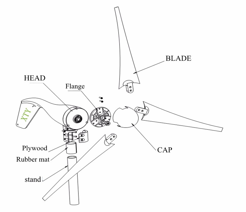 Detail Feedback Questions About 5 Blades 400w 12 24v Wind Turbine
