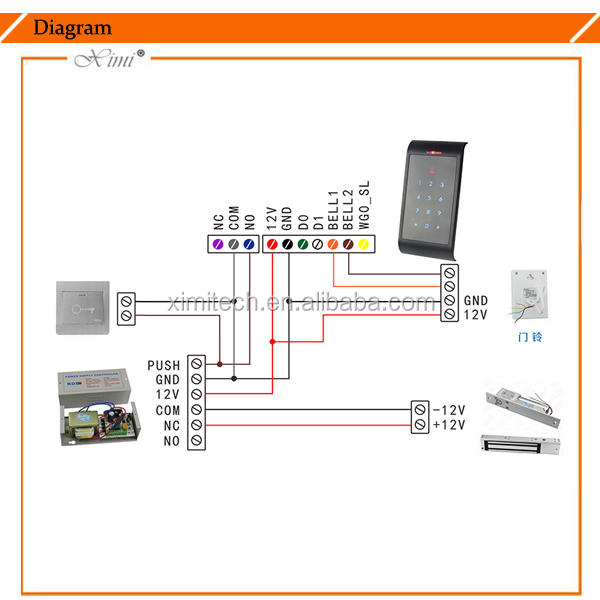 Apartment Access Control With Keypad Touch Screen Keypad