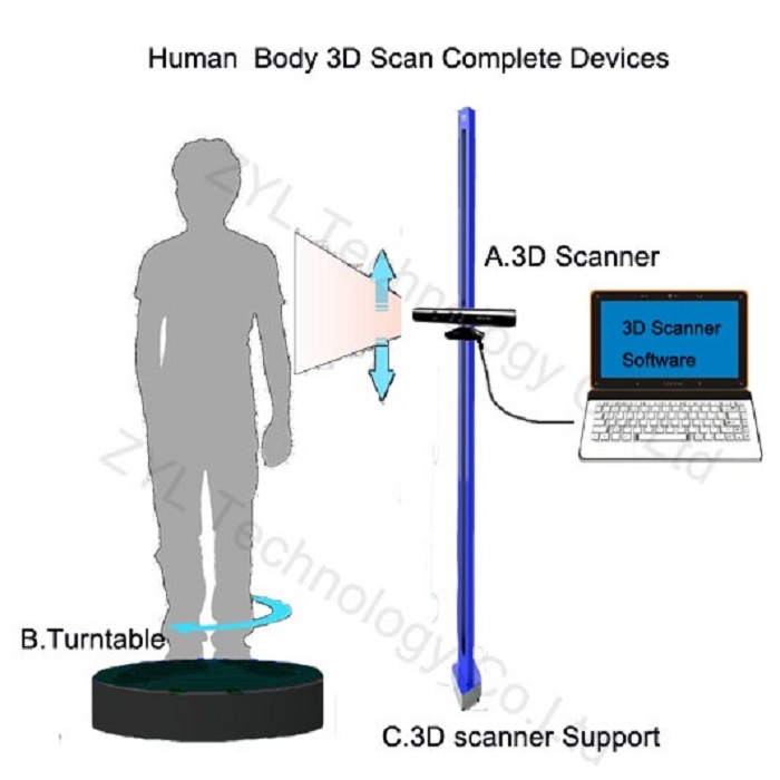 3D scanner ZS1 for 3D printer handheld body face object scan 3d Modeling  with software low price free shipping DHL