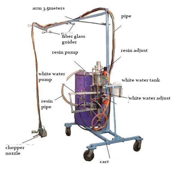 Оптоволоконное распылительное оборудование для ванны