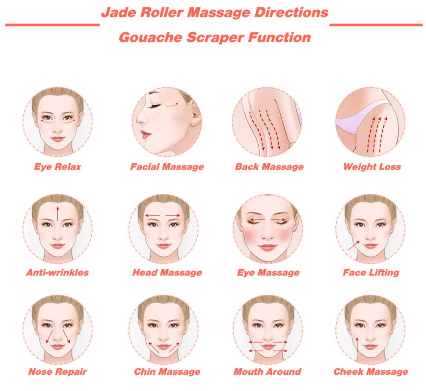 Facial Massage Roller Guasha Board Double Heads Natural Jade Stone Face Lift Body Skin Relaxation Slimming Beauty Neck Thin Lift Buy Jade Roller Guasha Board Facial Massage Roller Product On Alibaba Com
