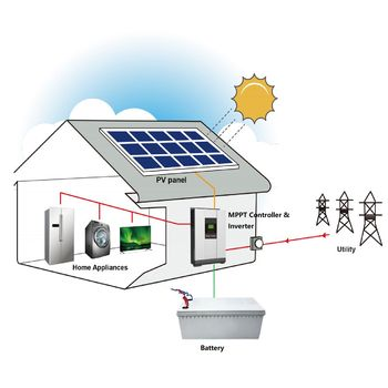 10kw solar off grid solar system kit solar energy related products