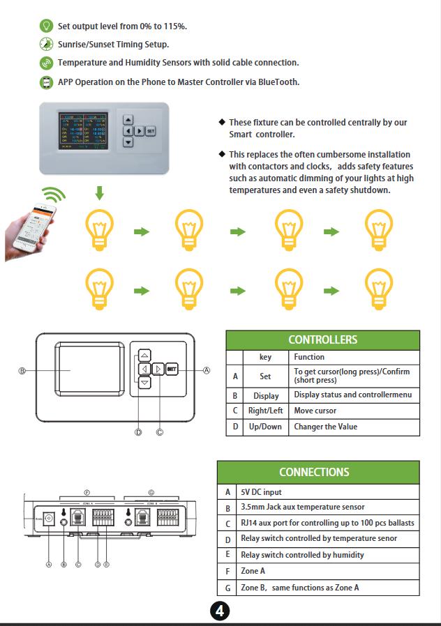 0-10 в контроллер управления группы затемнения для светодиодной сельскохозяйственной лампы