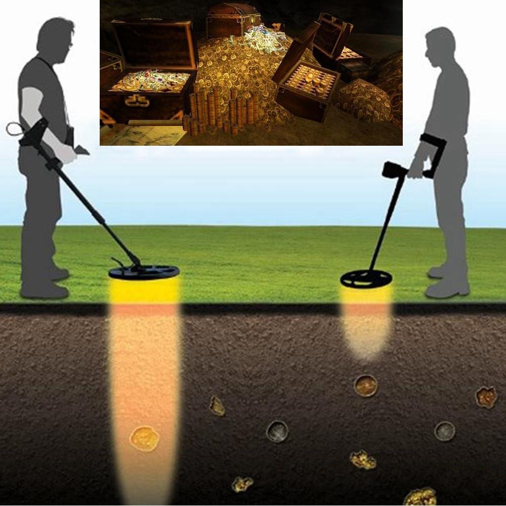 2019 Hotsales Treasure Hunting Metal Detector Underground gold finder detector 3-5 Meters Depths MCD-5000B