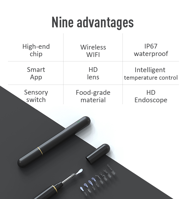 2021 Большой смайлик Новый цифровой эндоскоп инструмент для удаления ушного воска ушной Отоскоп камера с визуальным подборщиком