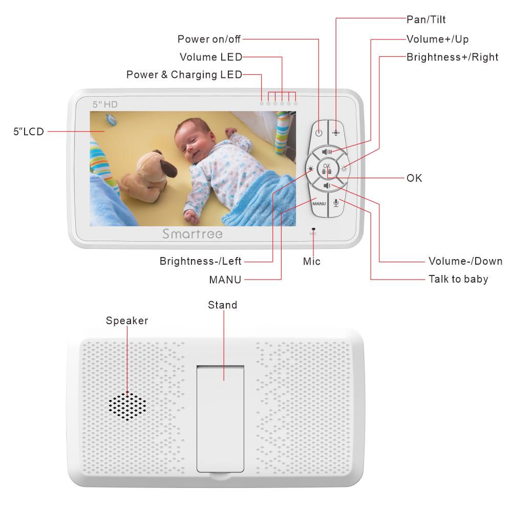 Высокое качество горячей продажи беспроводной инновационные 5 дюймов плач обнаружения hello baby беспроводное устройство видеоняня