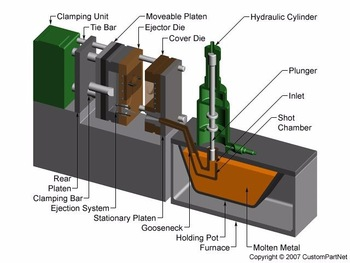 160T Hot Sale aluminum Injection Machine Die Casting Machine Manufacturers