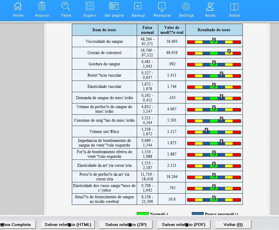 2020 New QMR998 Quantum resonance full body health analyzer machine 5g 49 body tests