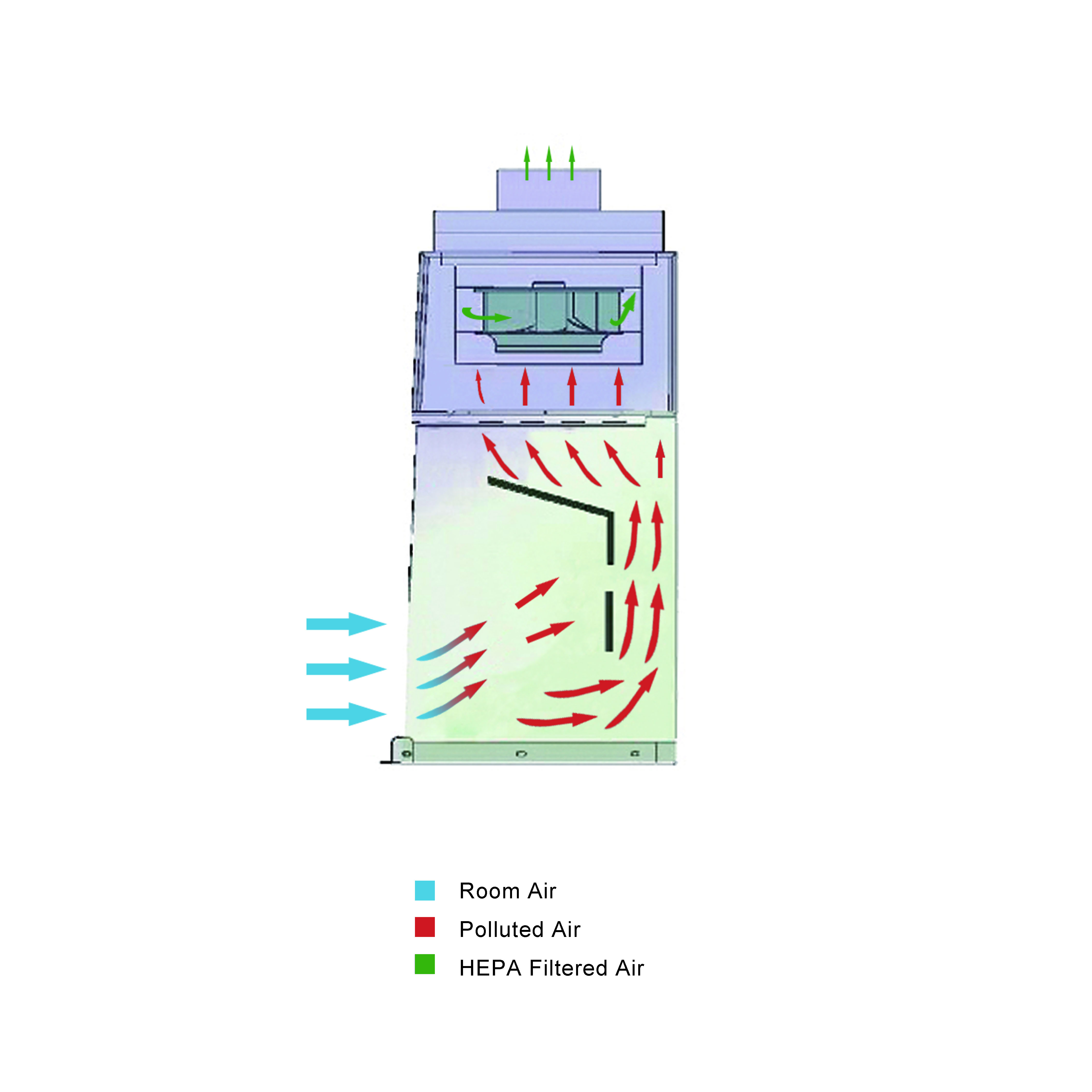 BIOBASE PP Material Fume Cupboard Chemical Fume Hood