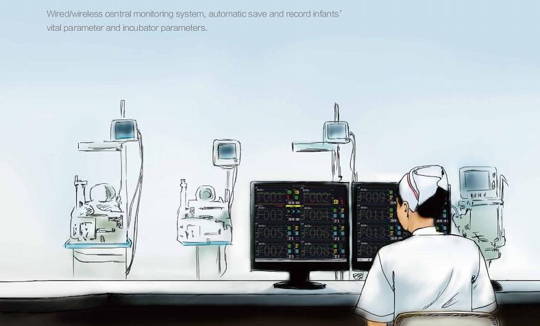 Инкубатор COMEN b3, высококачественный инкубатор, один класс, инкубатор для новорожденных