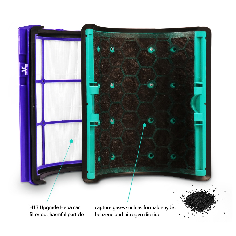 Dysons DP04 HP04 TP04 Pure Cool Purifier Fan Glass HEPA Filter & Inner Activated Carbon Filter