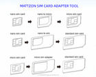 Sim Mobile Phone 4 In 1 Sim Adaptor Kit Nano To Micro/standard SIM Card Adapter For Mobile Phone With Sim Tray Opener Unlocking Kits